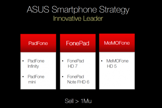 asus-phone-strategy-540x362