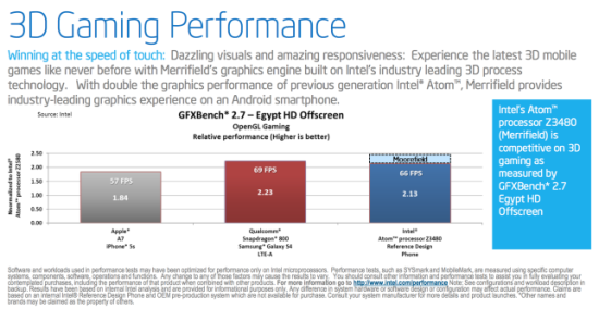 moorefield-3d-performance