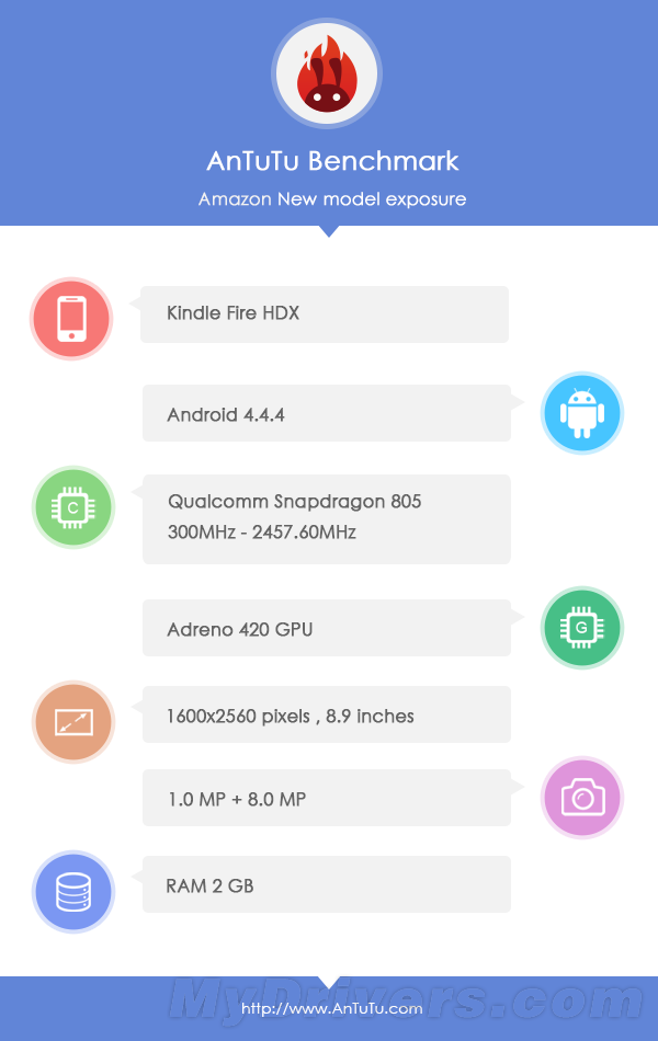 snapdragon 805 amazon
