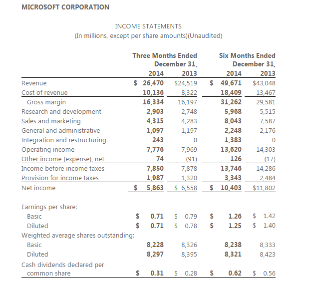 microsoft revenue 2014