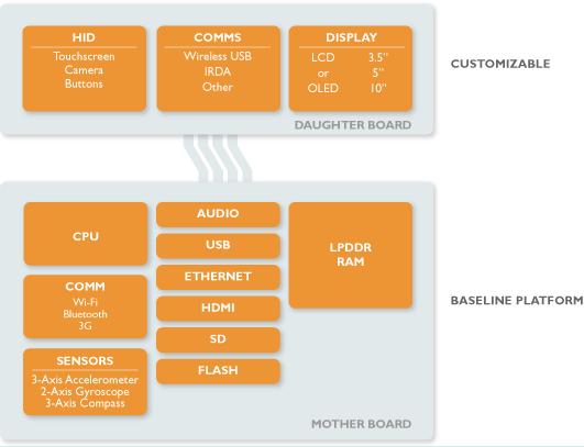 amp-hardware-map