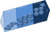 PowerVRSeries5_5XT_Series6_roadmap
