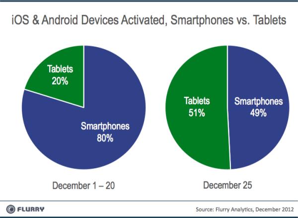 xmas-tablets