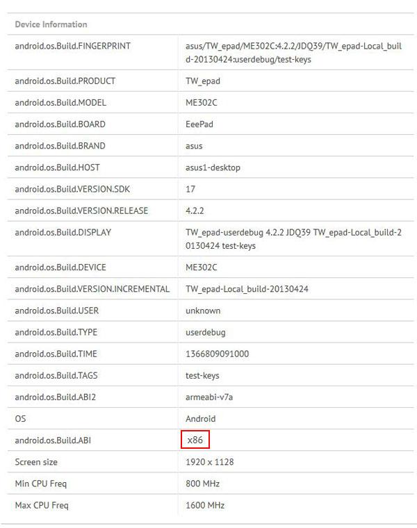ASUS Memo ME320C Leaked: Intel Atom Z2560 Tablet or