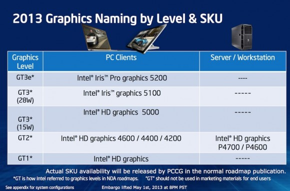 intel_iris_graphics_range-580x383