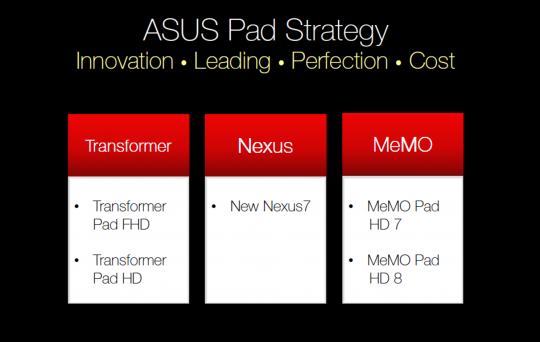 asus-pad-strategy-540x342