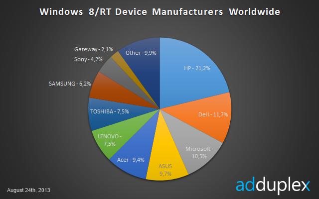 manufacturers_thumb[1]