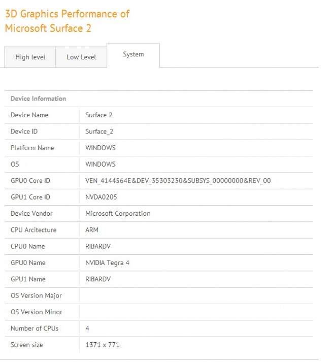 Microsoft-Surface-2-TabletGuide-1