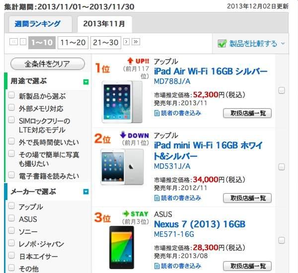 BCNNov.iPad_