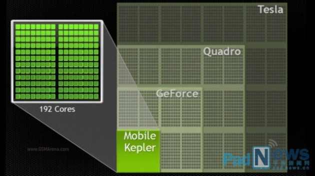 nvidia-tegra-5-logan-192-coeurs-cuda-cores-image-0-630x353