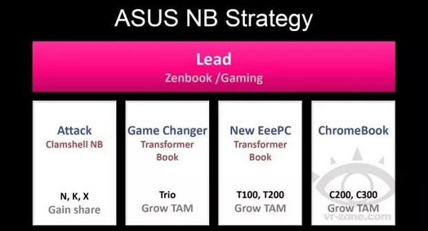 ASUS-Transformer-Book-T200-gerucht
