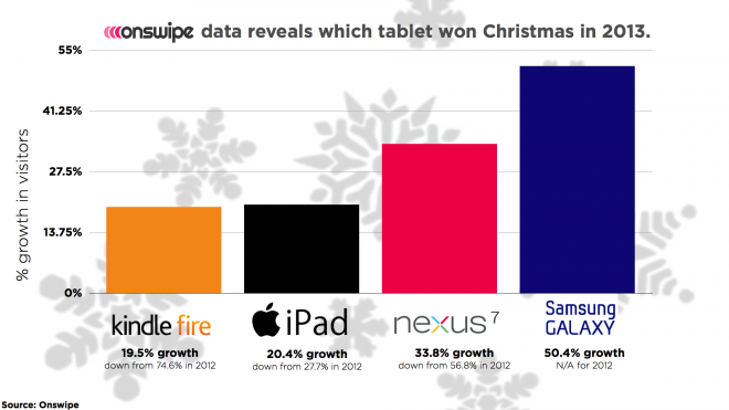 Onswipe-Tablet-Christmas-2013