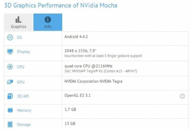 nvidia-mocha-specs