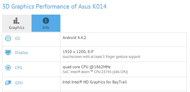 Asus-K014-performance-in-GFXBench-TG-homepage