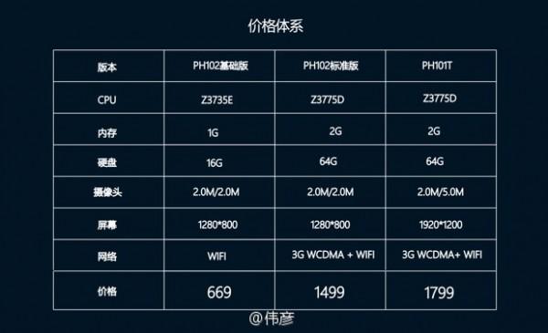 weiyan-ph102-600x365