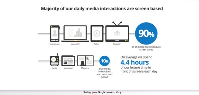 mediainteractions