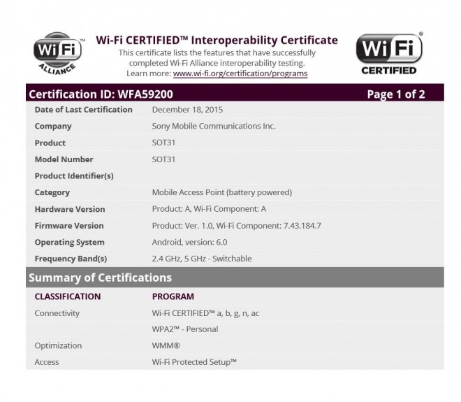 xperia z4 tablet certified