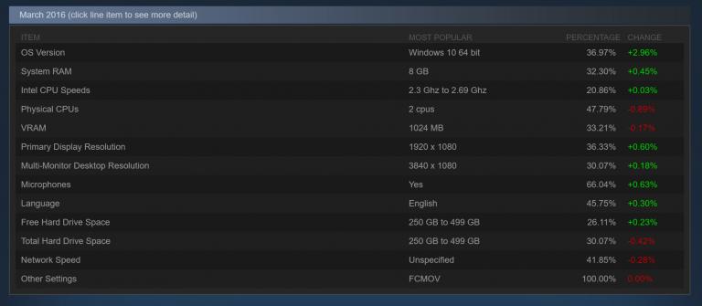Steam download 64 bit windows 8 microsoft visual c redistributable скачать
