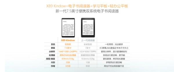 teclast-x98-kindow-vs-kindle