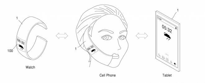 samsung-patent-stretchable-display-device-3-in-1-1024x414