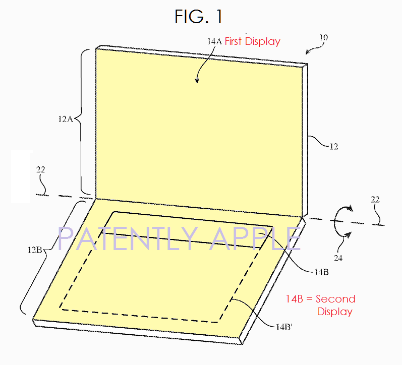Apple Patents Dual Display MacBook With Polarized Screen ...