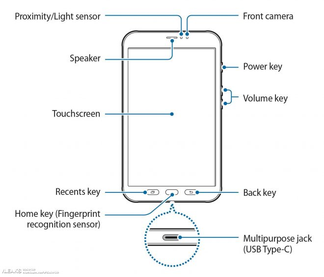 samsung galaxy tab active 2 user manual leaks  confirms Samsung Rugby Samsung Rugby