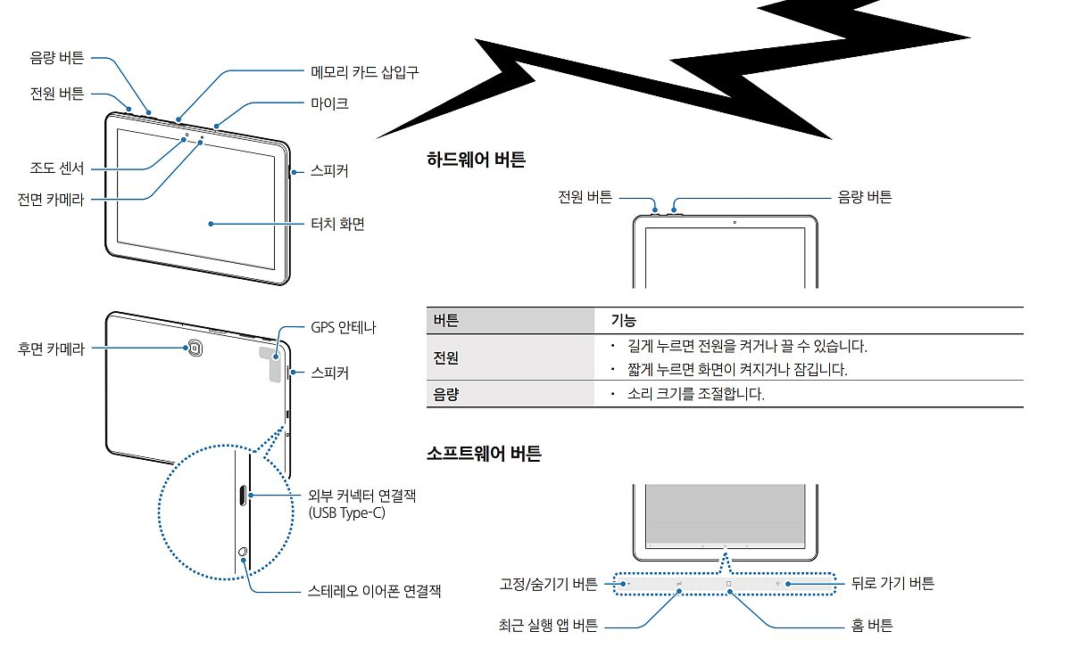 Samsung Galaxy Tab Advanced 2 Manual Leaks Out Sketches Too Manual Guide