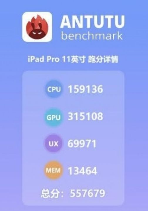Apple iPad Pro (2018) Crushes Benchmarks, Beating Even Higher End