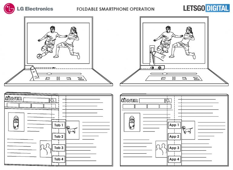 Lg Patents Two New Foldable Designs For Future Devices